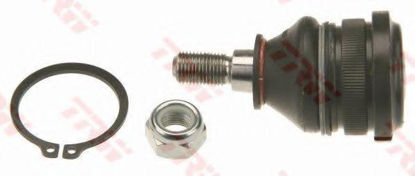 Pivot, Articulatie sarcina/ghidare